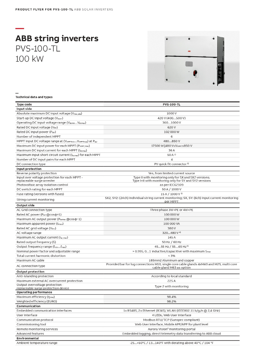 Solar Catalog - 2019_pages-to-jpg-0004.jpg